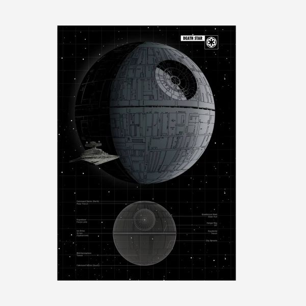 Death Star Metall Poster Star Wars
