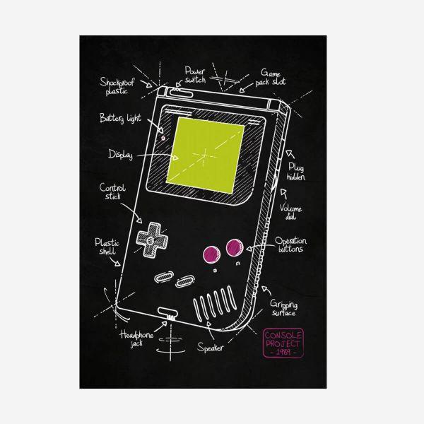 Gameboy Plan Metall Poster Nintendo