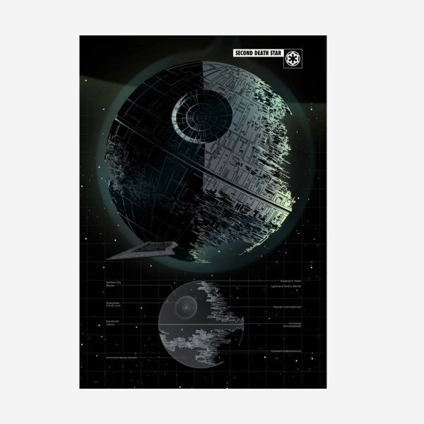 Second Death Star – Star Wars – Metall Poster